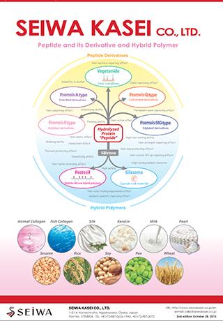 SEIWA KASEI:Product Map