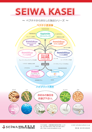 成和化成:製品マップ